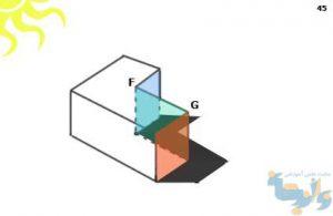 آموزش نحوه رسم سایه در پرسپکتیو