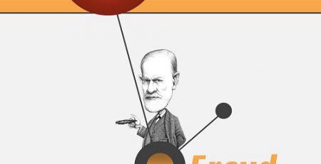 کتاب لحظه هایی با فروید
