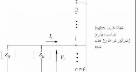 مقایسه کارایی الگوریتم های عددی در حل معادلات پخش بار