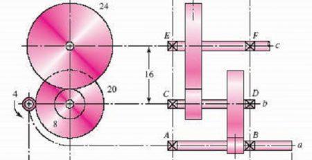جزوه طراحی اجزا 2