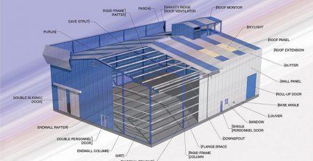 طراحی سردخانه 3500 نفری