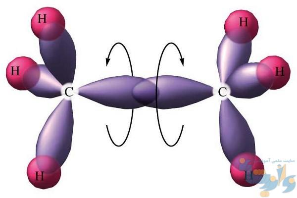 جزوه شیمی آلی 1