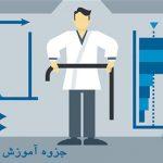 جزوه آموزش Minitab