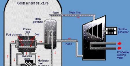 جزوه فیزیک هسته ای 2