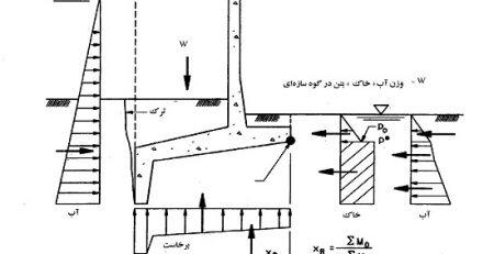 راهنمای طراحی دیوارهای حائل طره ای