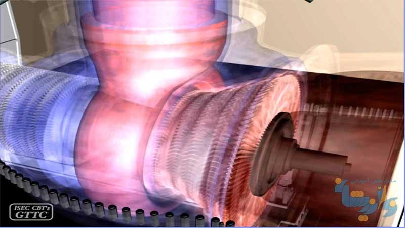 آموزش تصویری توربین گازی