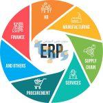 کتاب سیستم های برنامه ریزی منابع سازمانی ERP