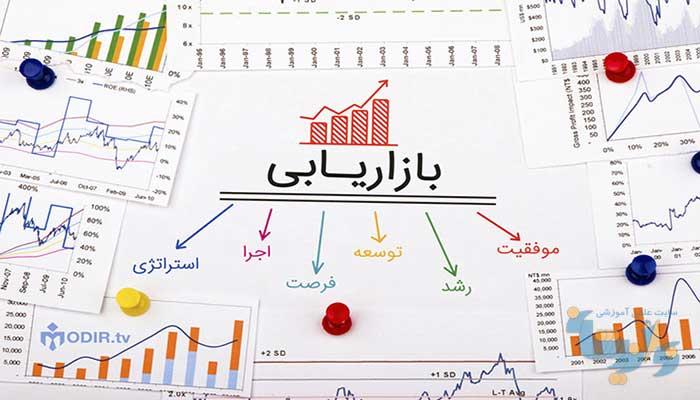 کتاب مدیریت استراتژیک بازاریابی