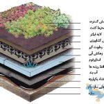 شیوه نامه فنی و اجرایی احداث باغ بام