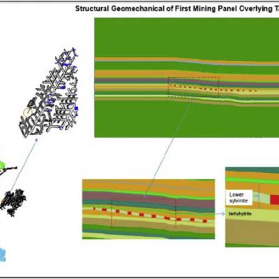 طراحی ژئومکانیکی حفریات معدنی