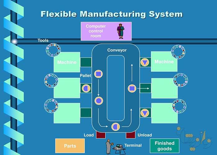 جزوه سیستم تولید انعطاف پذیر