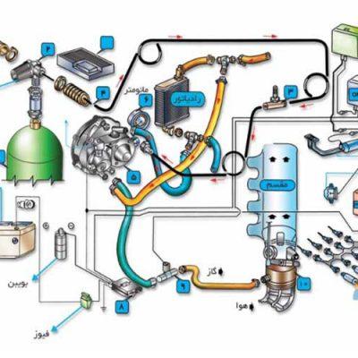 جزوه سیستم گازسوز CNG