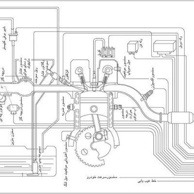 جزوه راهنمای سیستم سوخت رسانی انژکتوری